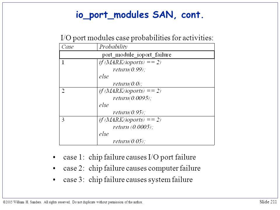 io_port_modules SAN, cont.