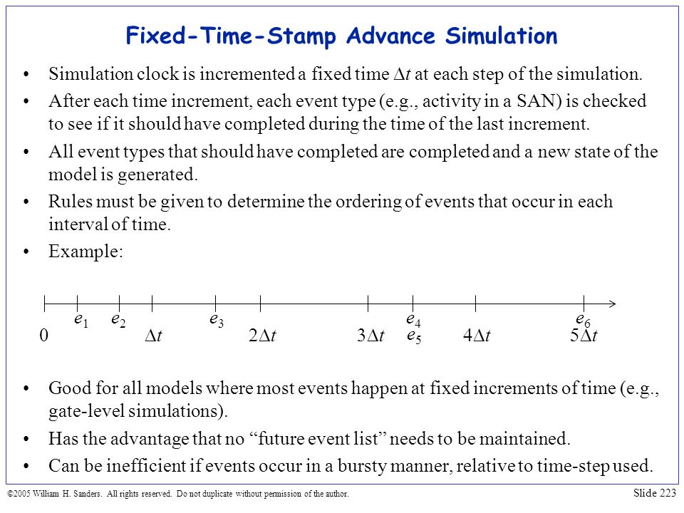 Fixed-Time-Stamp Advance Simulation