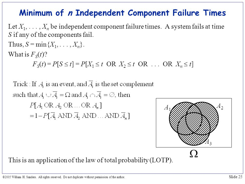 Minimum of n Independent Component Failure Times