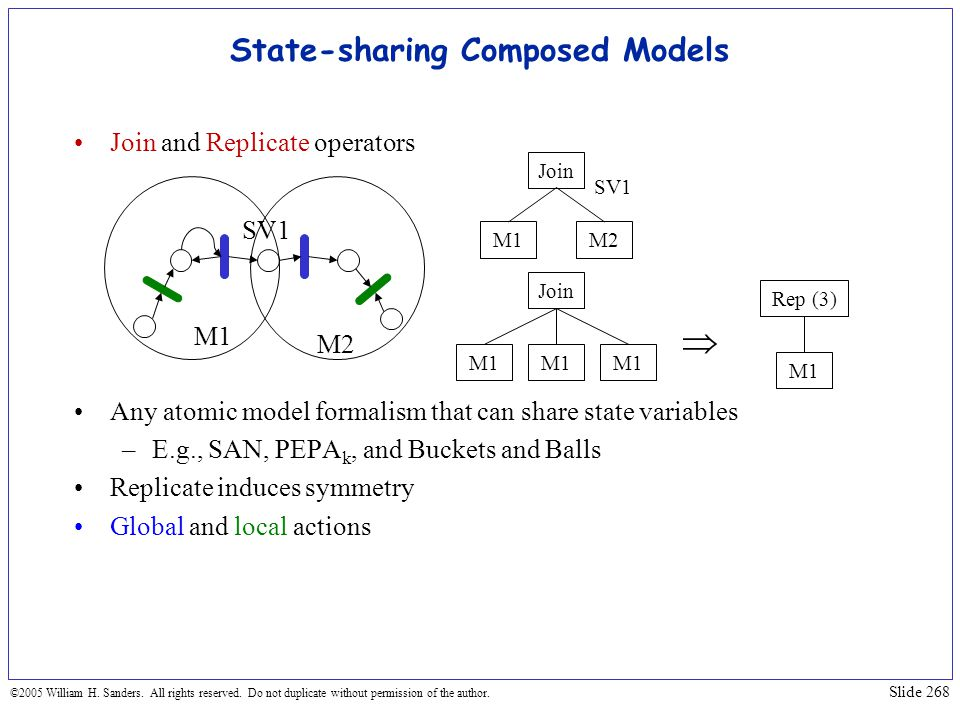 State-sharing Composed Models