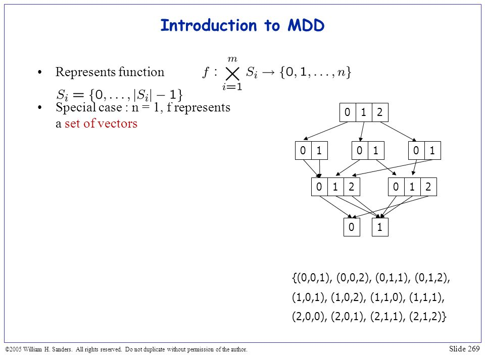 Introduction to MDD Represents function where