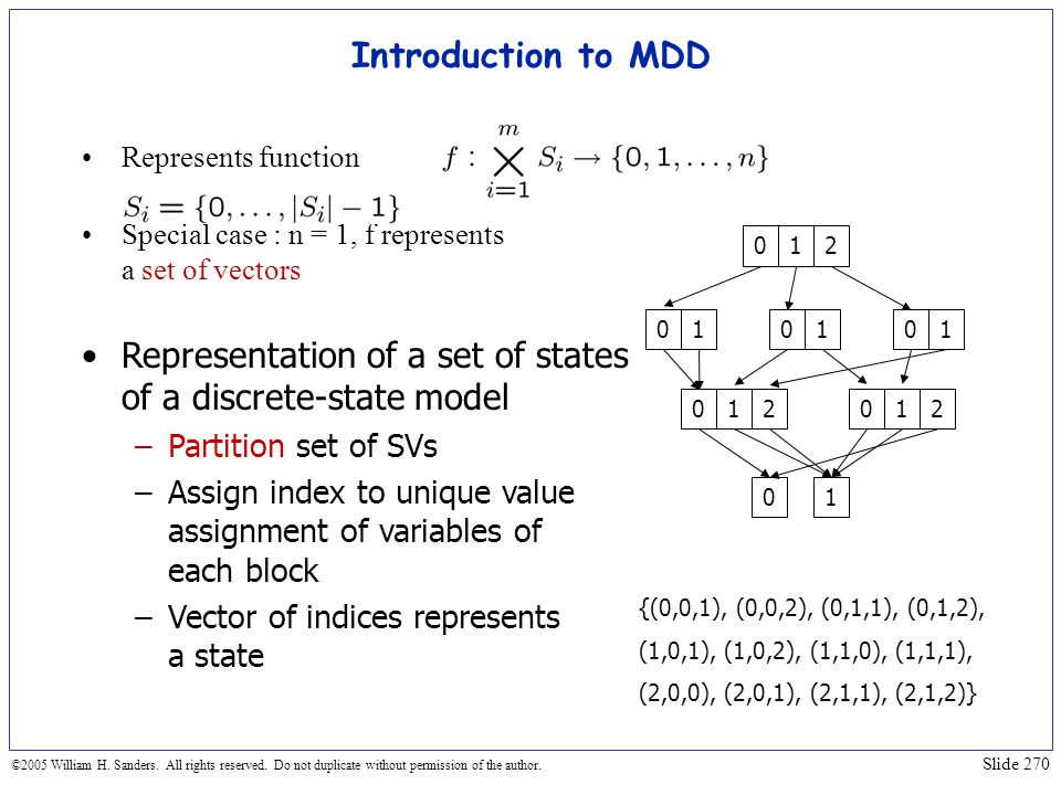 Representation of a set of states of a discrete-state model