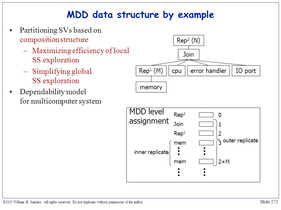 MDD data structure by example