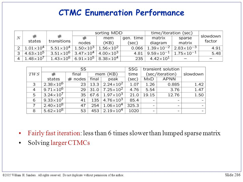 CTMC Enumeration Performance
