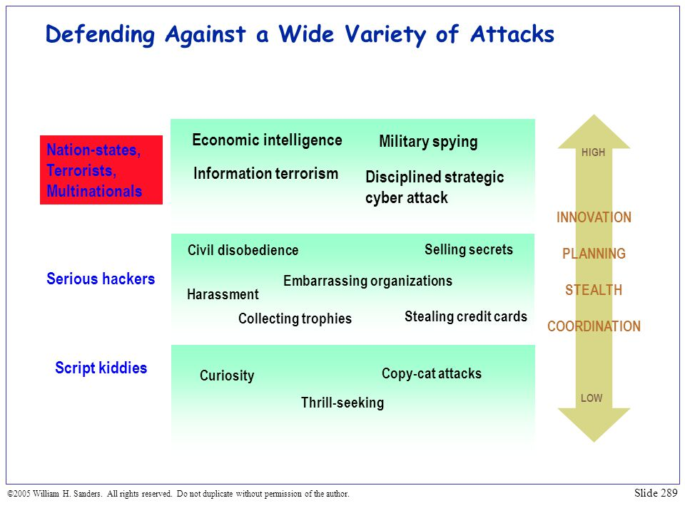 Defending Against a Wide Variety of Attacks