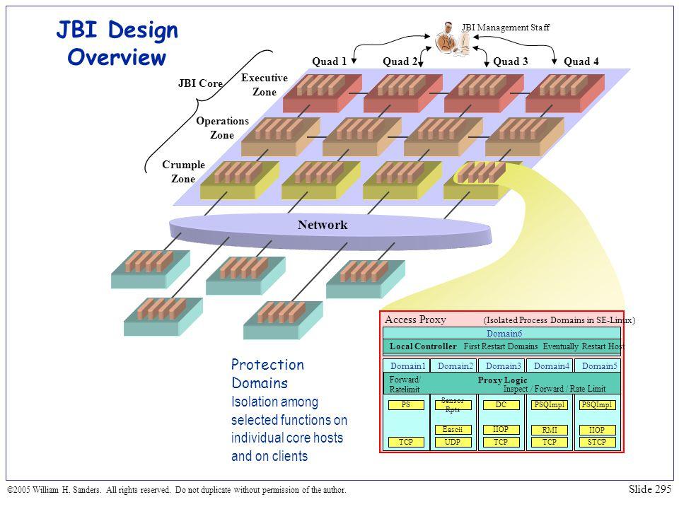 JBI Design Overview Protection Domains