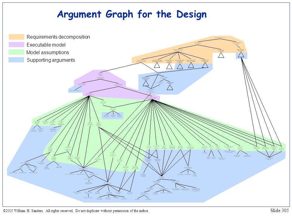 Argument Graph for the Design
