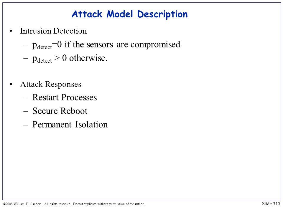 Attack Model Description