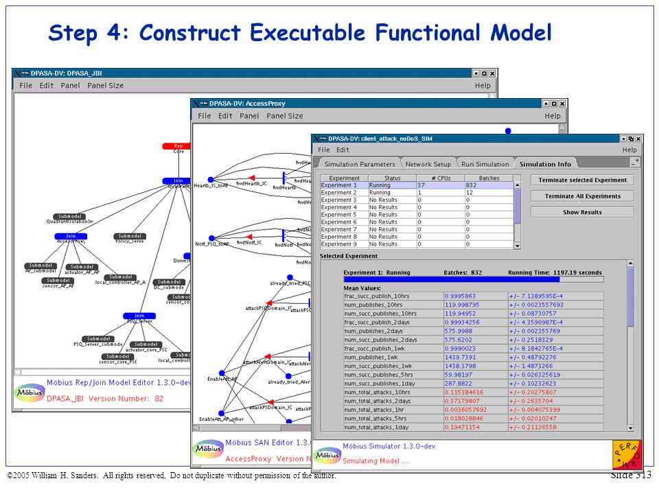 Step 4: Construct Executable Functional Model