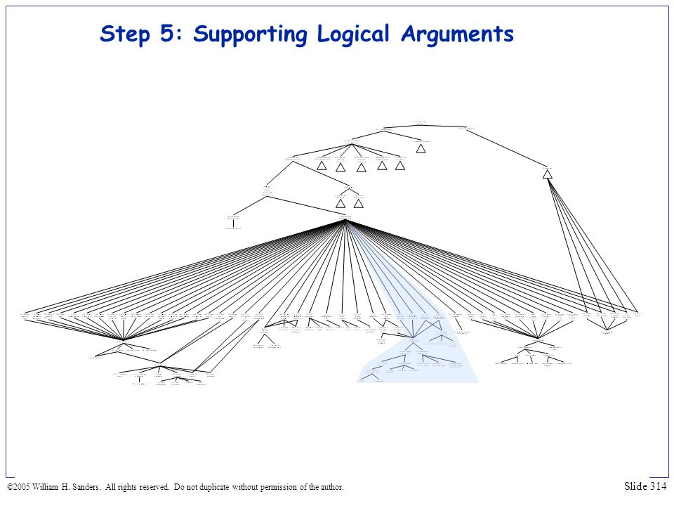 Step 5: Supporting Logical Arguments