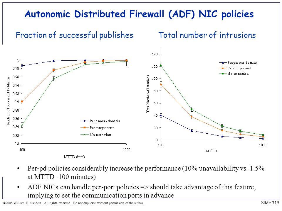 Autonomic Distributed Firewall (ADF) NIC policies