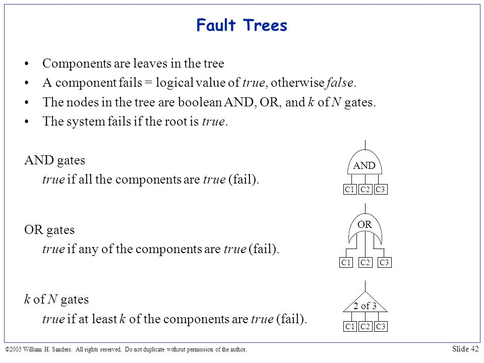 Fault Trees Components are leaves in the tree