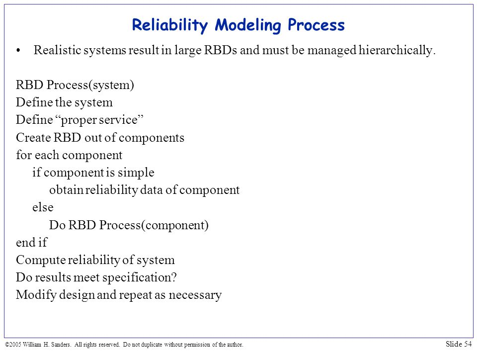 Reliability Modeling Process