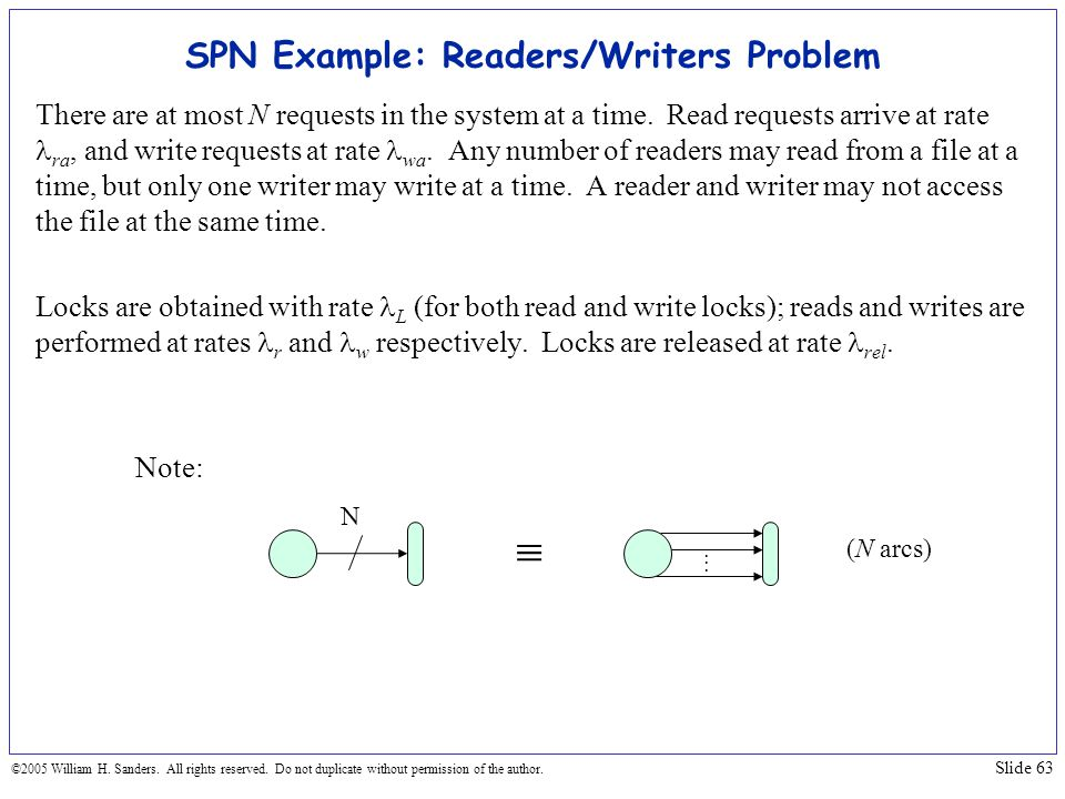 SPN Example: Readers/Writers Problem