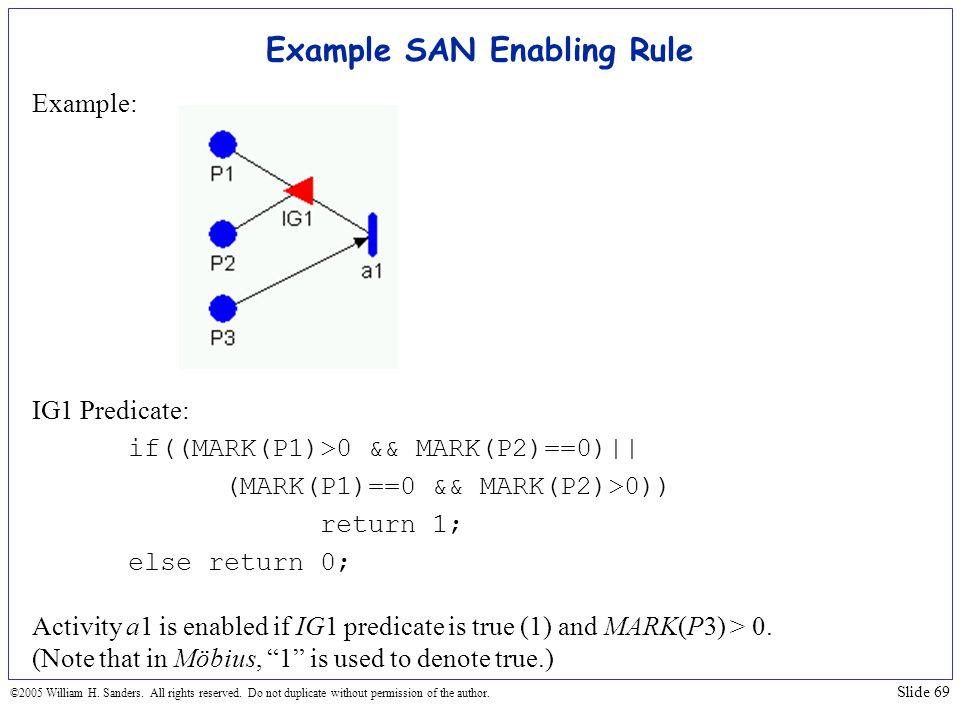 Example SAN Enabling Rule