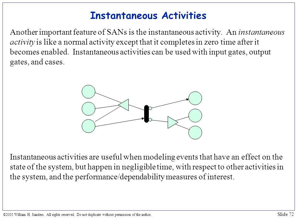 Instantaneous Activities