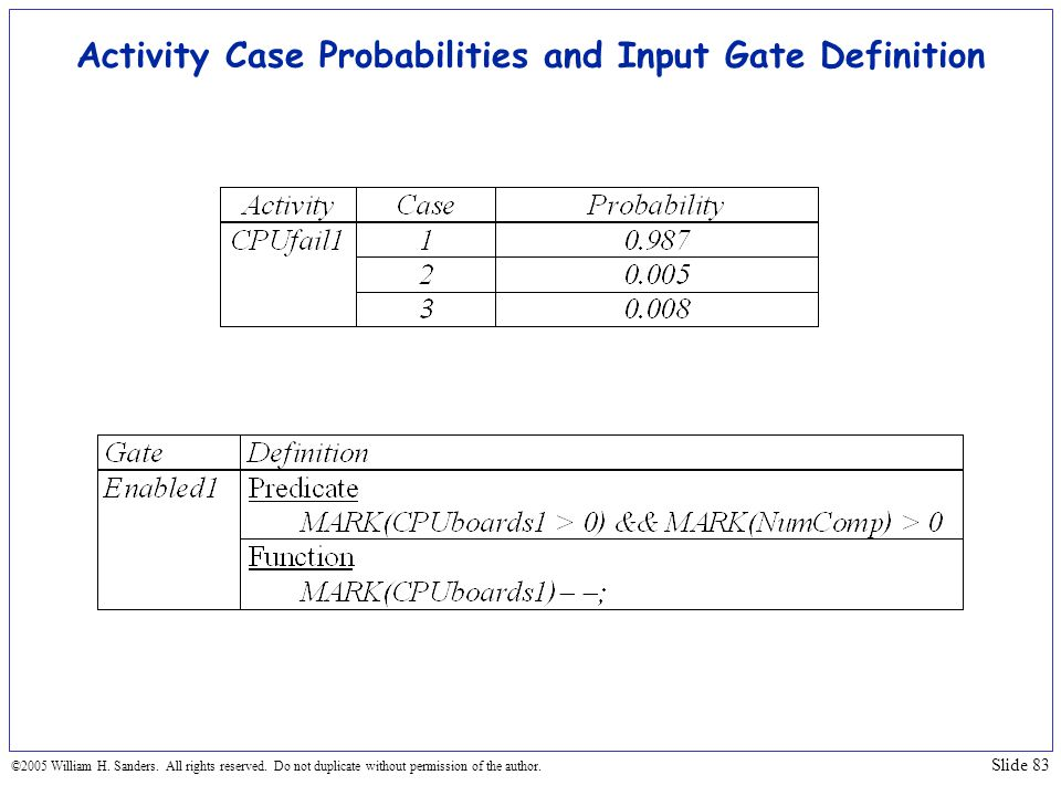 Activity Case Probabilities and Input Gate Definition