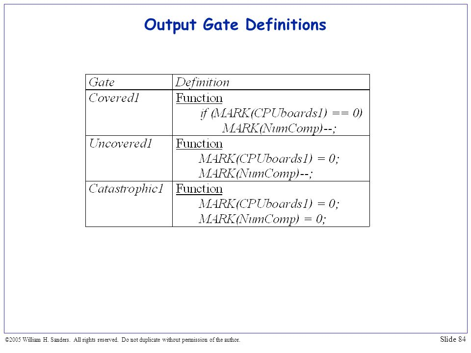 Output Gate Definitions
