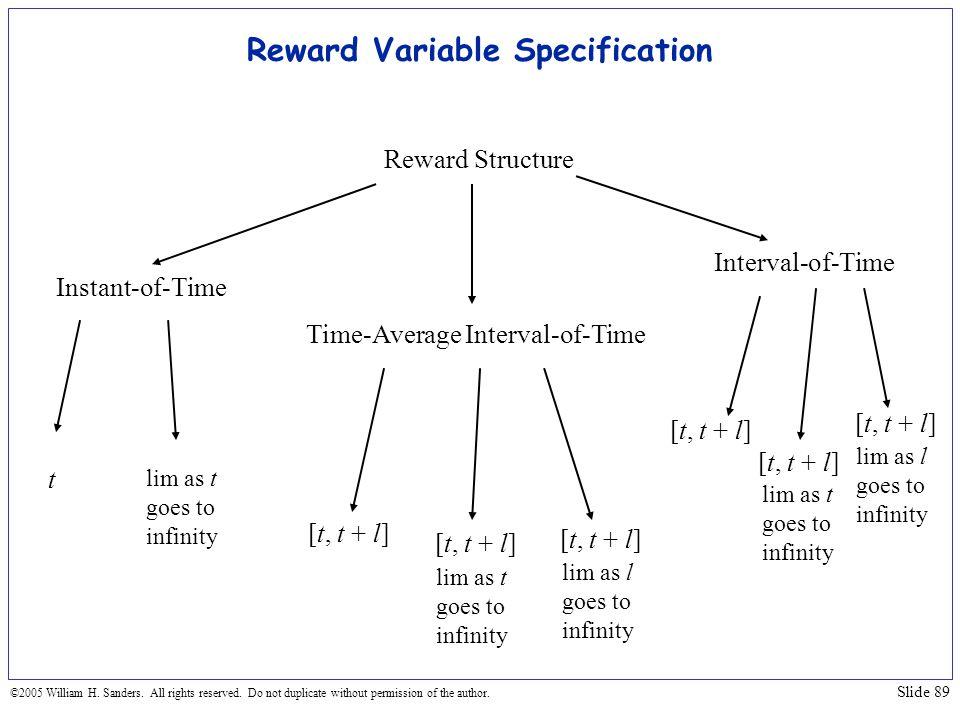 Reward Variable Specification