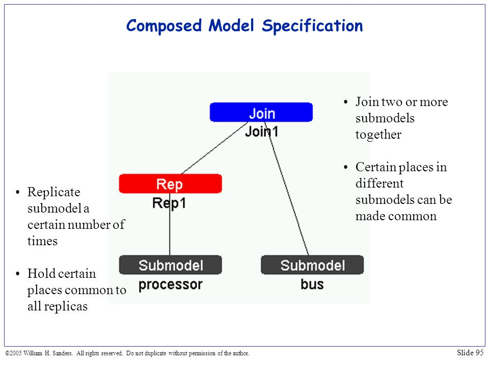 Composed Model Specification