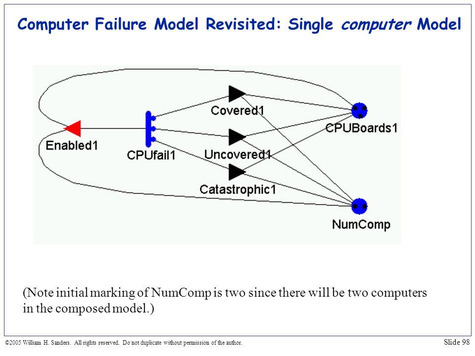 Computer Failure Model Revisited: Single computer Model
