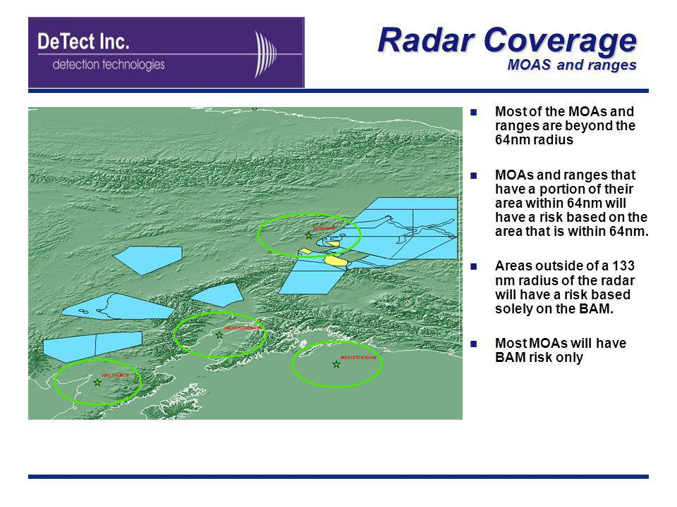 Radar Coverage MOAS and ranges