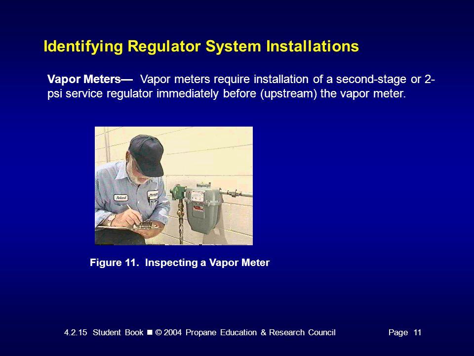 Figure 11. Inspecting a Vapor Meter