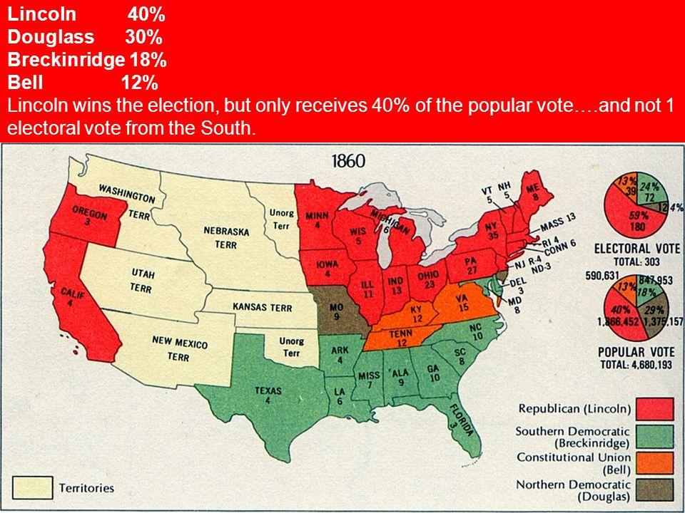 Lincoln 40% Douglass 30% Breckinridge 18% Bell 12%