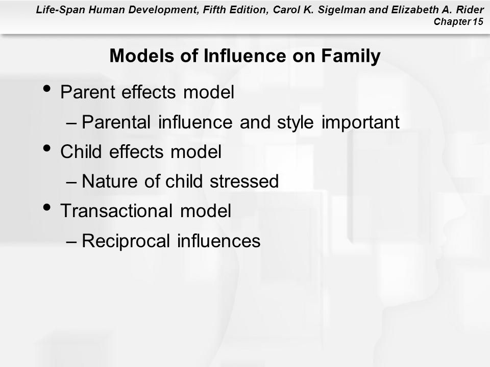 Models of Influence on Family