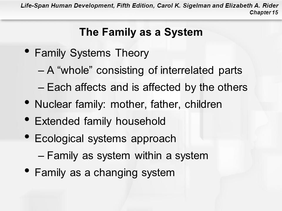 The Family as a System Family Systems Theory. A whole consisting of interrelated parts. Each affects and is affected by the others.