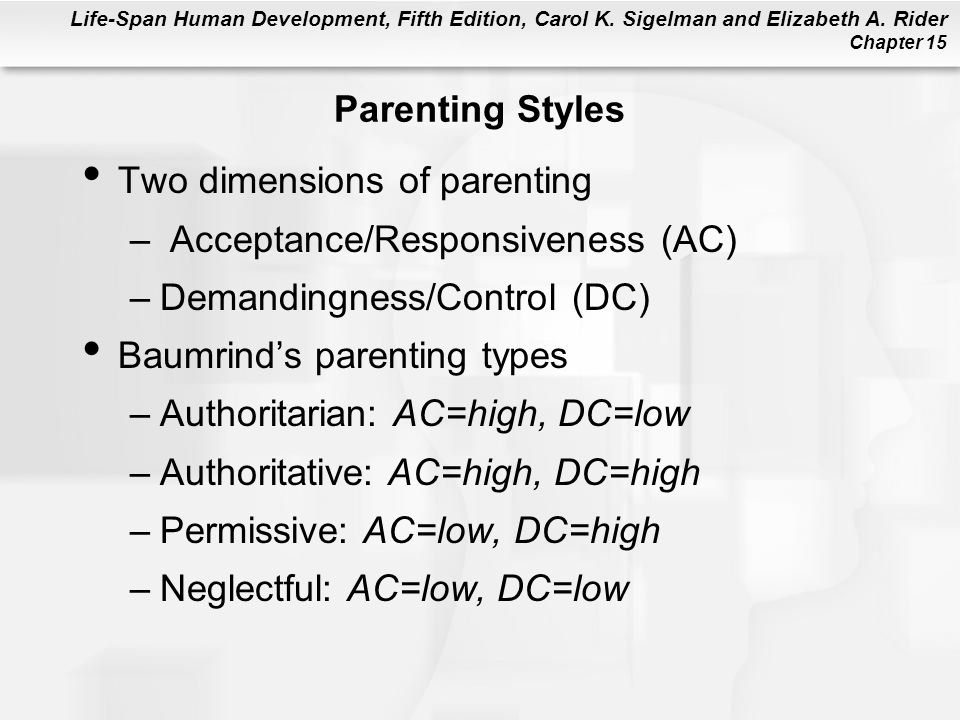 Parenting Styles Two dimensions of parenting. Acceptance/Responsiveness (AC) Demandingness/Control (DC)