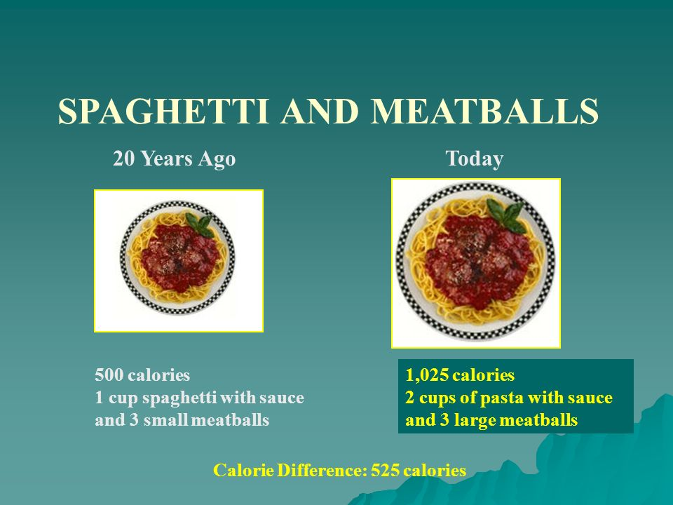 SPAGHETTI AND MEATBALLS Calorie Difference: 525 calories