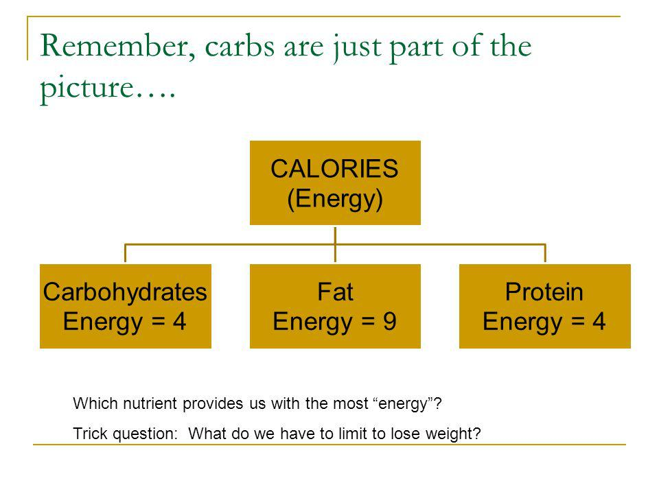 Remember, carbs are just part of the picture….