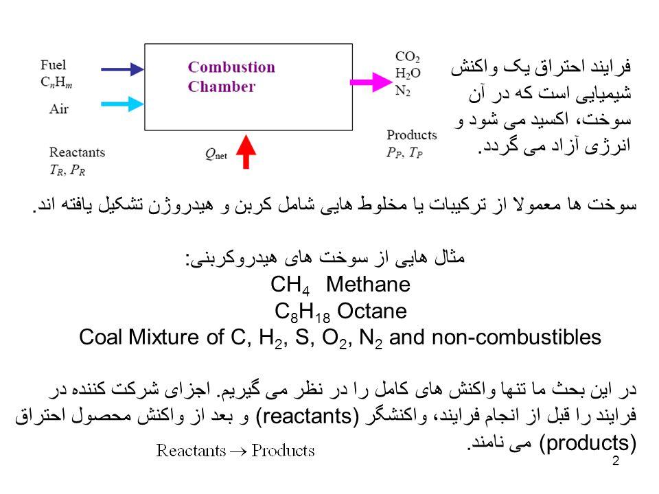 مثال هایی از سوخت های هیدروکربنی: CH4 Methane C8H18 Octane