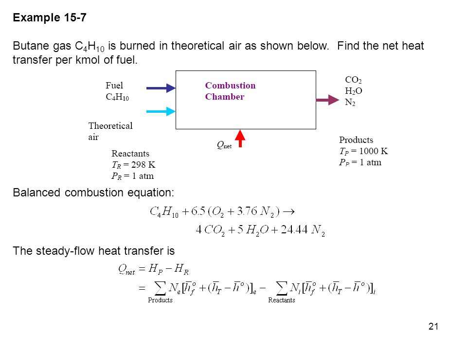 Example 15-7 Butane gas C4H10 is burned in theoretical air as shown below. Find the net heat transfer per kmol of fuel.