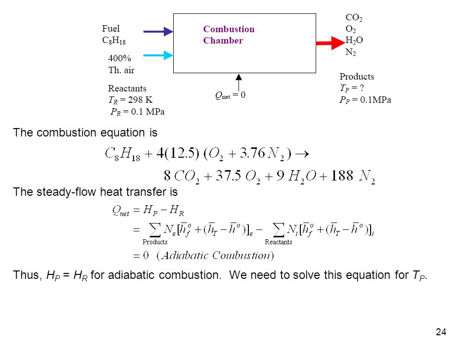 The combustion equation is