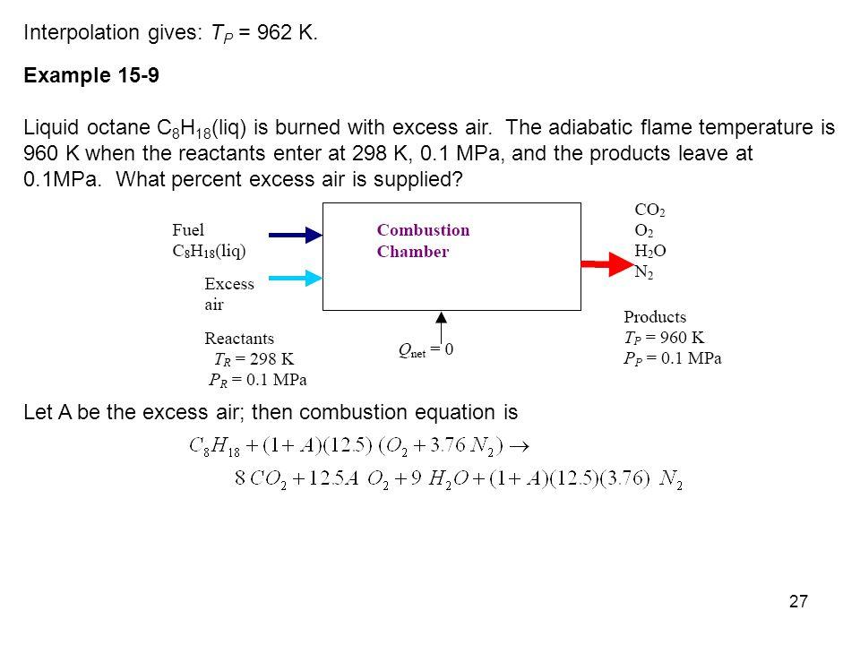 Interpolation gives: TP = 962 K.