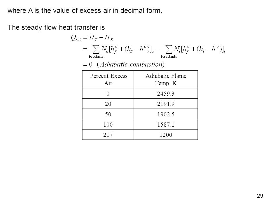 where A is the value of excess air in decimal form.