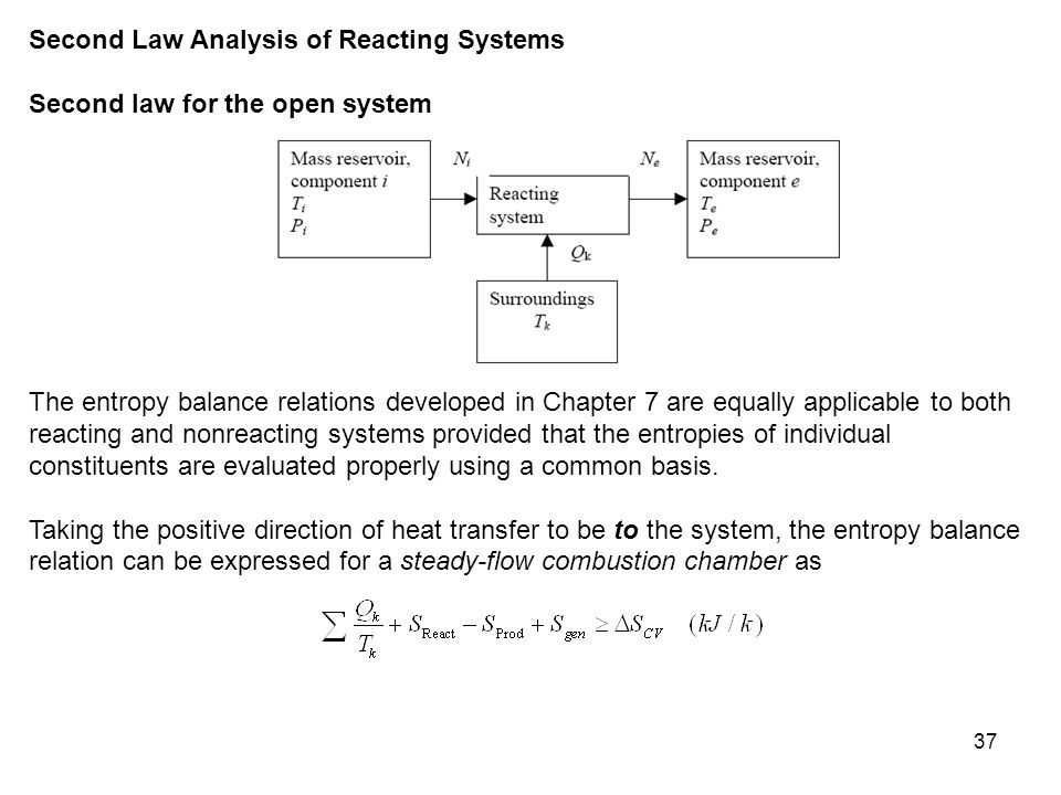 Second Law Analysis of Reacting Systems