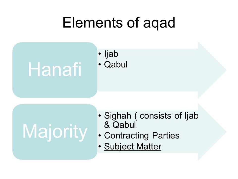 Elements of aqad 4 Hanafi Ijab Qabul Majority