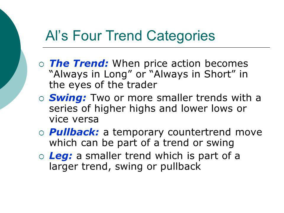 Al's Four Trend Categories