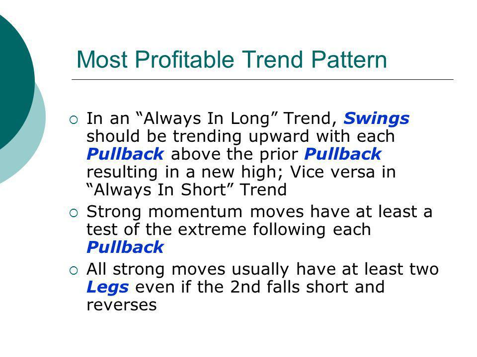 Most Profitable Trend Pattern