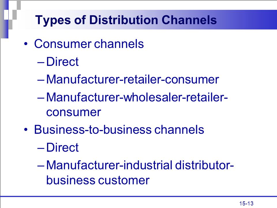 Types of Distribution Channels