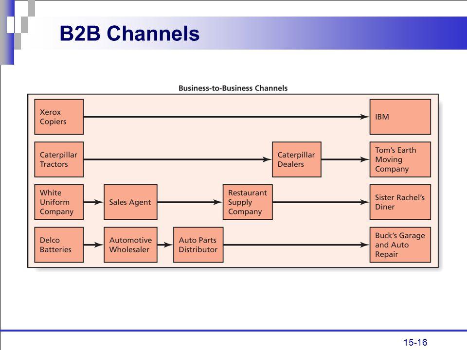 B2B Channels
