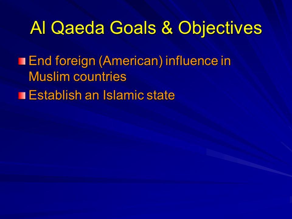 Al Qaeda Goals & Objectives