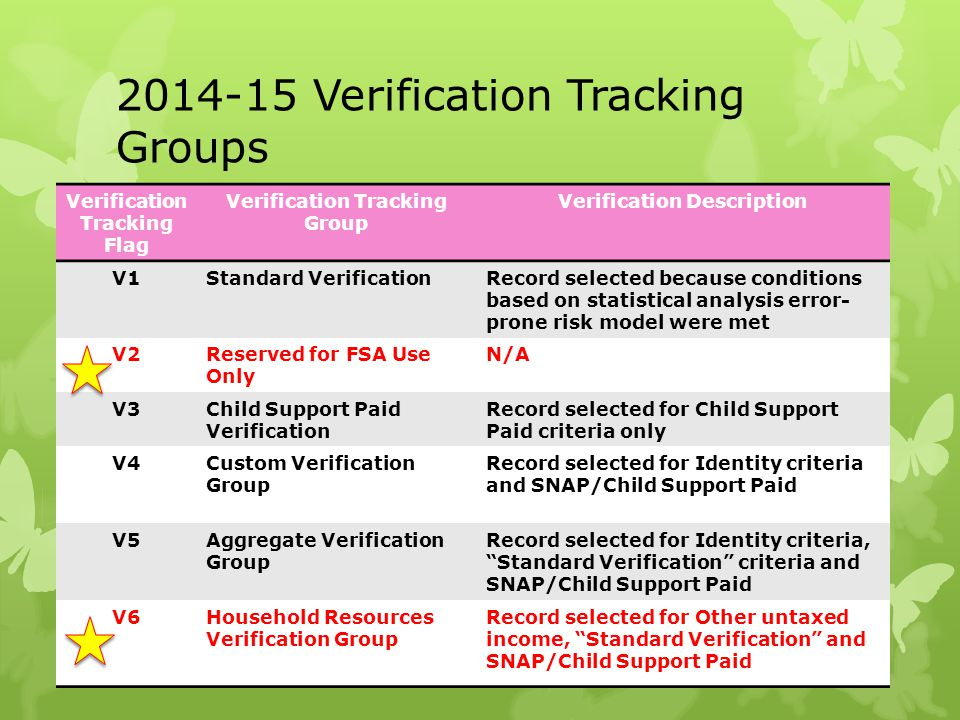 2014-15 Verification Tracking Groups