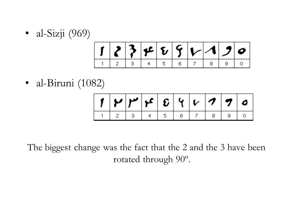 al-Sizji (969) al-Biruni (1082)