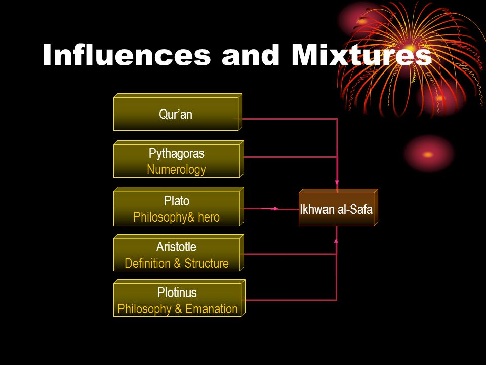 Influences and Mixtures