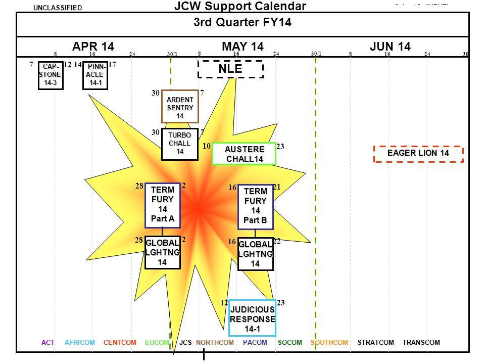 3rd Quarter FY14 APR 14 MAY 14 JUN 14 NLE