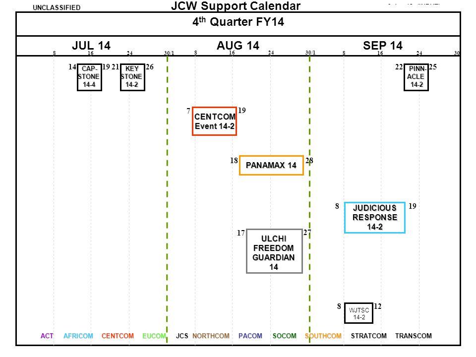 4th Quarter FY14 JUL 14 AUG 14 SEP 14